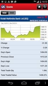 Kotak Stock App