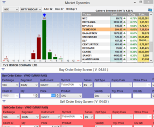 Fyers brokerage