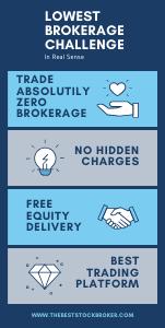 Lowest Brokerage Challenge